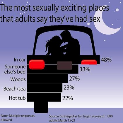 Car Sex Places 36